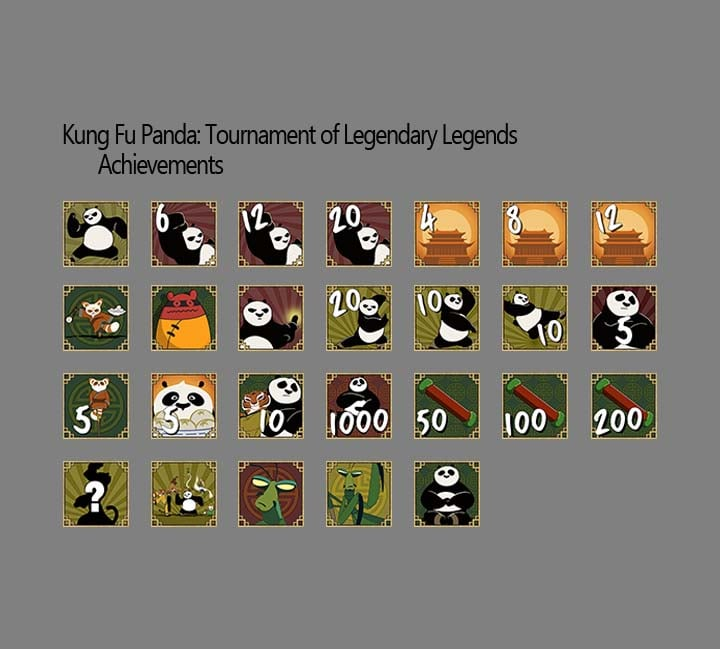KungFu Panda - Achievements