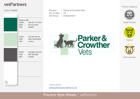 vetPartners Brand Style Guide example pa