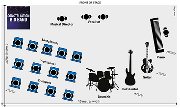 Constellation-Big-Band-Stage-Set-Up.png