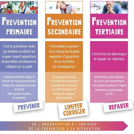 prévention.jpg