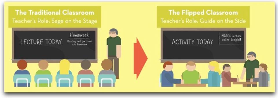 The_Flipped_Classroom.jpg