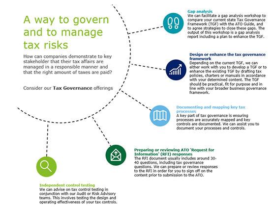 Manage_tax_risks.jpg