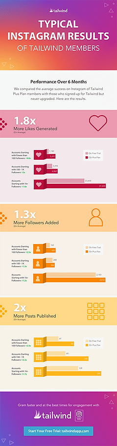 typical-results-infographic-copy-instagr
