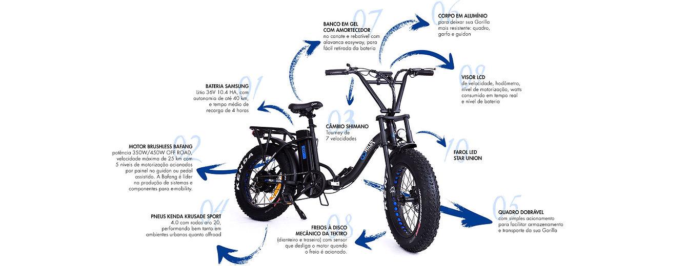 infografico_gorilla_bikes_especificacoes