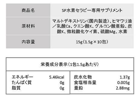 サプリ詳細.PNG