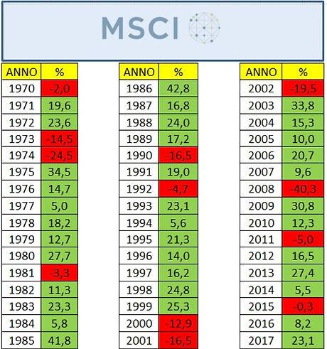 MSCI5.jpg