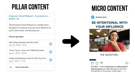 micro content examples