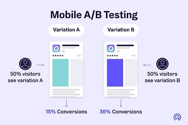 mobile_app_ab_testing.png