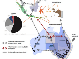 How To Make Australia A Superpower In Renewable Energy Exports
