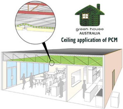 ceiling appliation of PCM