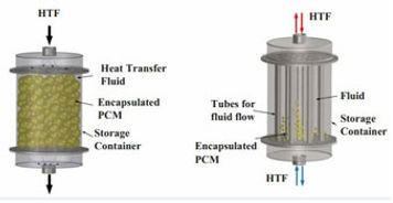 BOILER application of PCM