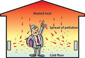 benefits radiant heating