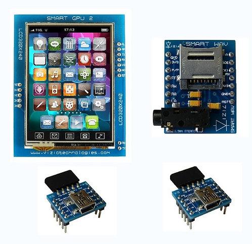 SmartBUNDLE - Intelligent Pack