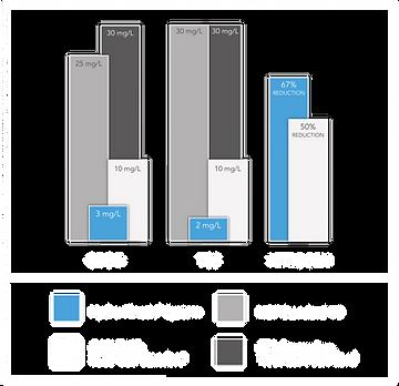 NorwecoHK_PerformanceMetrics_WebGraphic.