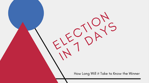 Election in 7 Days: How Long Will it Take to Know the Winner?