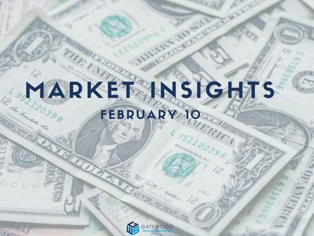 Fidelity Insights on the Dollar Debasement