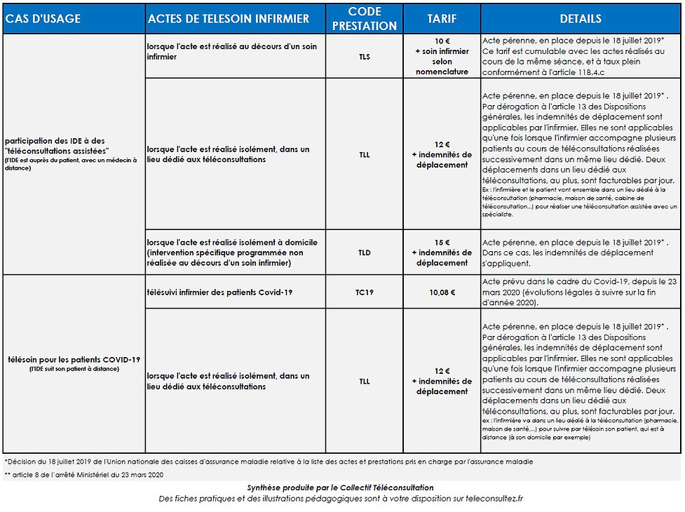 Tableaux-remuneration-infirmiers-final.j