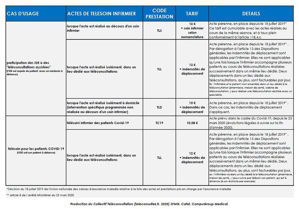 Tableaux-remuneration-infirmiers-final-m