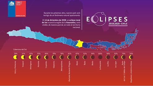 mapa-eclipse-2020.jpg