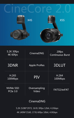 Inspire X4 X5S camera