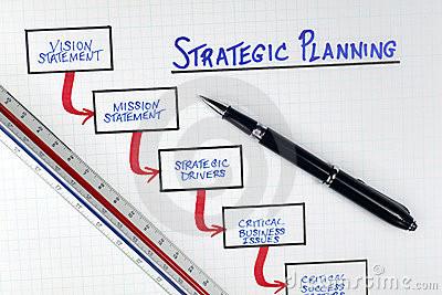 Importancia de la elaboración de un plan de negocios