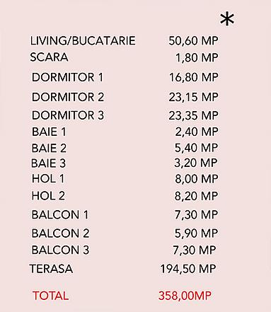 DIMENSIUNI-906-ET9-PENTHOUSE REAUT.png