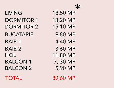 dimensiuni 108 - 1-8-3 camere-BUN.png