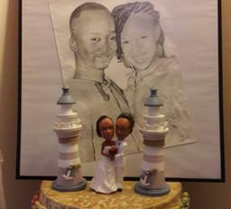 Commande de jeunes mariés