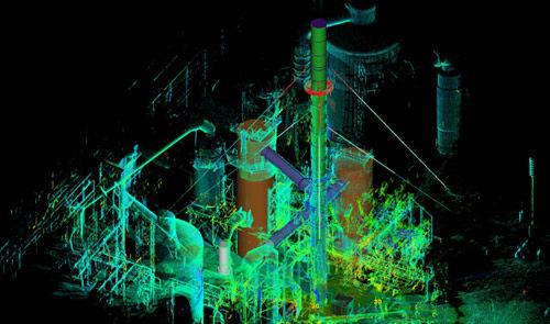 Industrial Plant 3D Laser Scanning