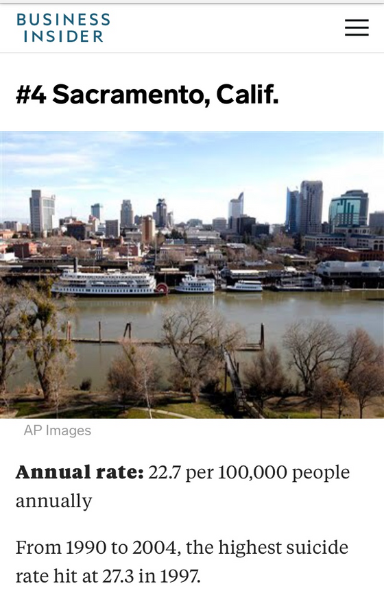 There are More than Twice as Many Suicides than Homicides in Sacramento County. Why Aren't We Ta