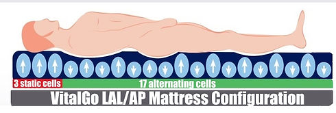 VItalGo mattress configuration.jpg