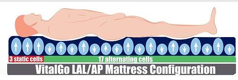 VItalGo mattress configuration.jpg