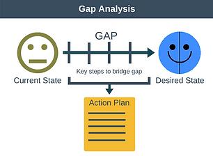 Gap-Analysis.png