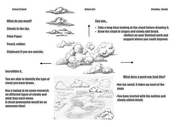 Drawing clouds.jpg