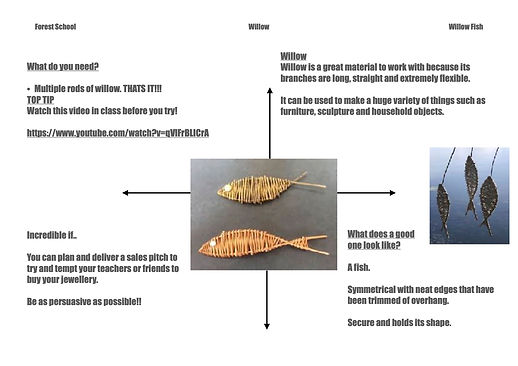 Willow fish.jpg