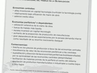 La Metamorfosis del Trabajo en Tiempos de Globalización: La Influencia de la Globalización en los Me