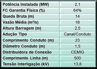 CHA-Ficha Técnica.png
