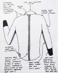 Adventure Shirt Diagram