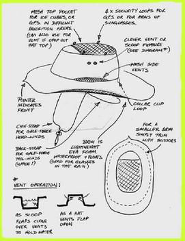Shady Halo Hat Diagram