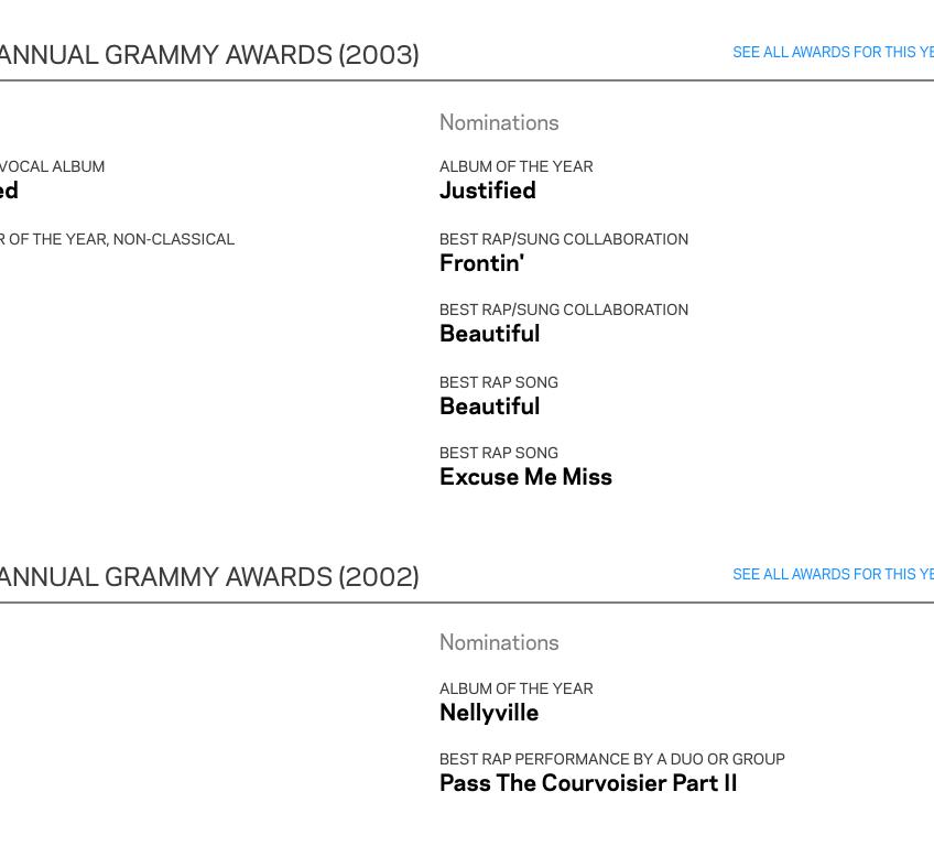 Pharrel Grammys pt 2