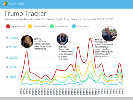 If Trump's elected, Twitter's moving!