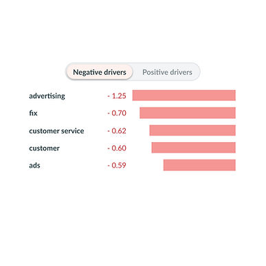 highlights-flag-important-metrics.jpg