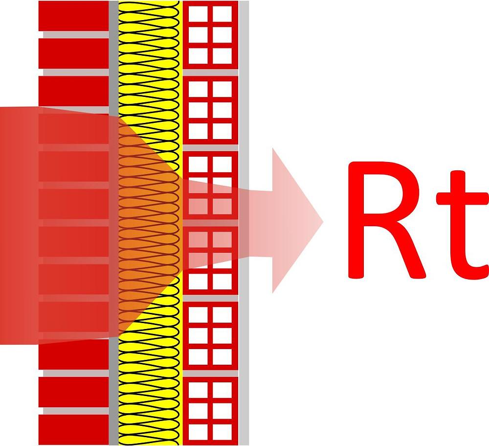 Produto da espessura (na direção do fluxo) pelo inverso da condutividade. R= l / l. Para um elemento com várias camadas perpendiculares à direção do fluxo, as resistências são aditivas.