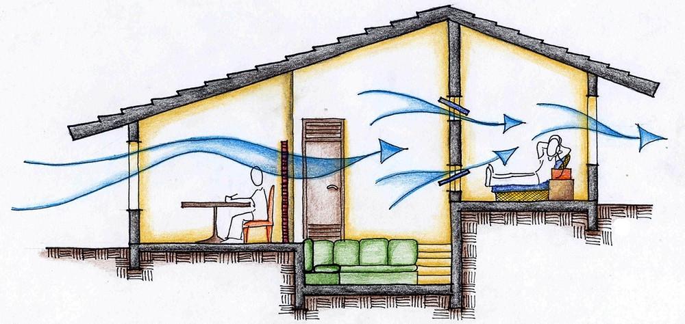 Aberturas verticais na construção por onde passa a ventilação natural.