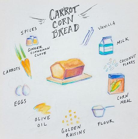 Carrot cornbread illustration-2.jpg