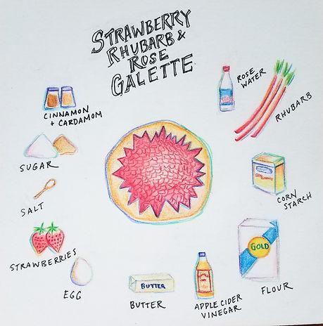 Strawberry rhubarb galette illustration-