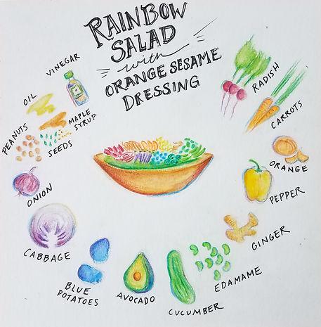 Rainbow salad illustration-2.jpg