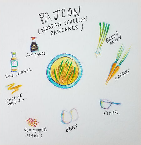 Pajeon illustration-2.jpg