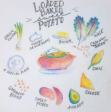 Sweet potato illustration-2.jpg