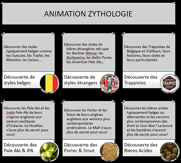 Animation Team Building Zythologie.PNG